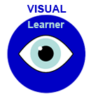 Learning-Visual